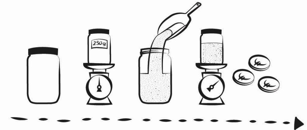 le concept de l'épicerie zéro déchet